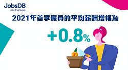 2021年港漂求职难?其实香港急缺这5大工种!