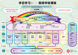 香港小学入学申请流程解读!附2020年申请名校申请分享